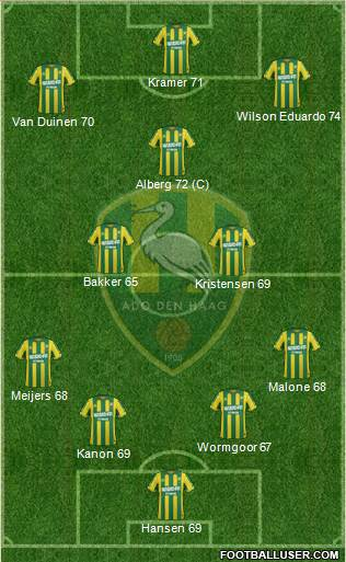 ADO Den Haag football formation