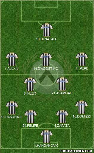 Udinese 4-5-1 football formation