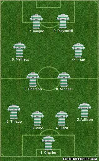 Celtic 4-2-1-3 football formation