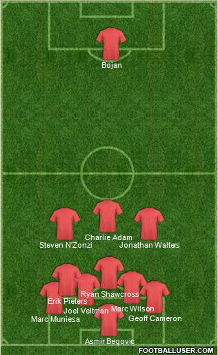 Football Manager Team 5-4-1 football formation