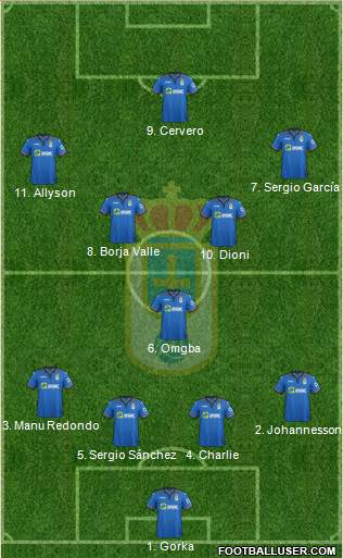 Real Oviedo S.A.D. 4-3-3 football formation