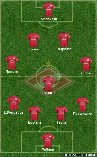 Spartak Moscow 4-5-1 football formation