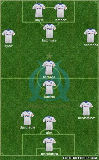 Olympique de Marseille 3-4-1-2 football formation