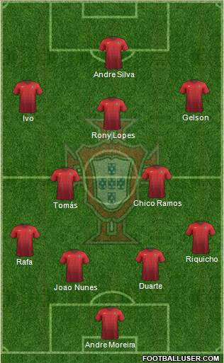 Portugal 4-2-3-1 football formation