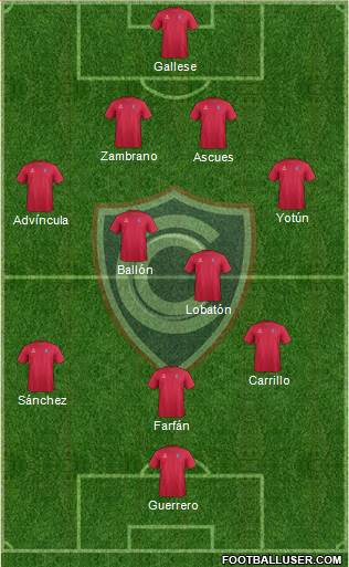 ADFPC Cienciano 4-5-1 football formation