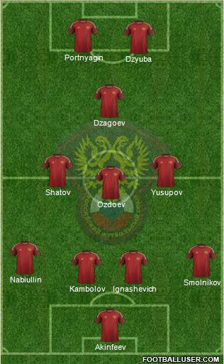 Russia 4-3-1-2 football formation