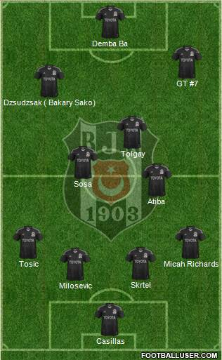 Besiktas JK 4-3-2-1 football formation