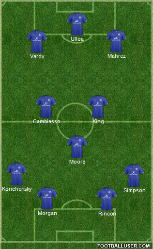 Leicester City 4-3-2-1 football formation