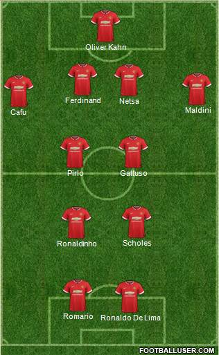 Manchester United 4-2-2-2 football formation