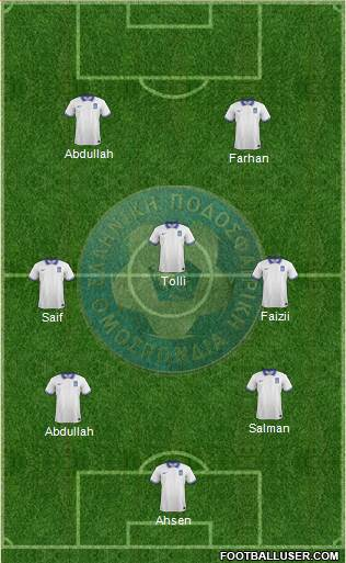 Greece 4-3-1-2 football formation