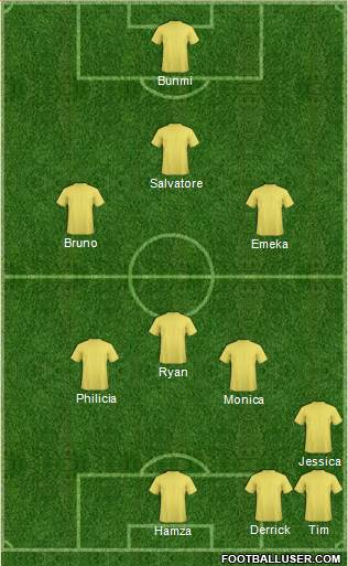 Football Manager Team 3-5-1-1 football formation