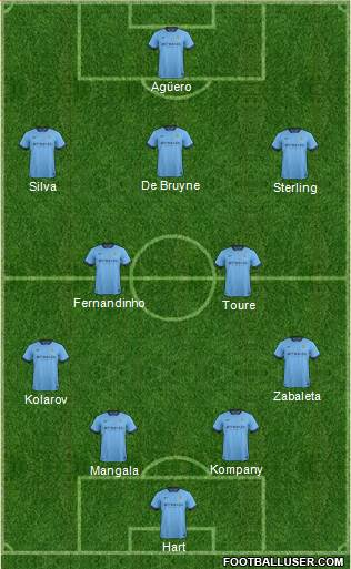 Manchester City 4-2-3-1 football formation