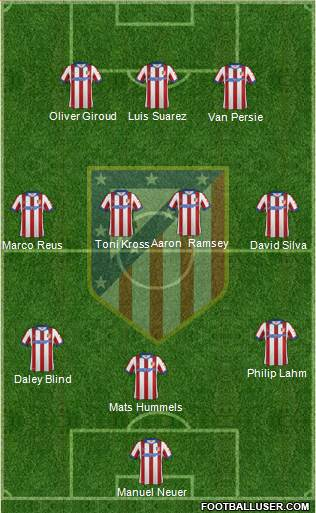 Atlético Madrid B 3-4-3 football formation