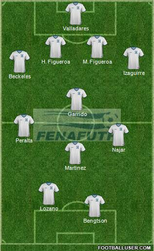 Honduras 4-1-3-2 football formation