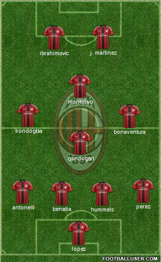 A.C. Milan 4-4-2 football formation