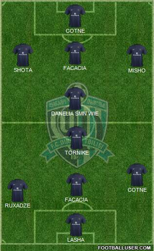 Dinamo Tbilisi 3-4-3 football formation