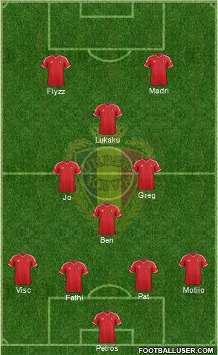 Belgium 4-4-2 football formation