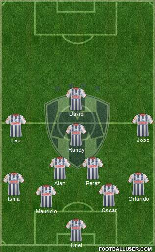Club de Fútbol Monterrey 4-2-2-2 football formation