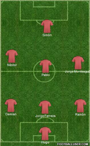 Champions League Team 4-2-1-3 football formation