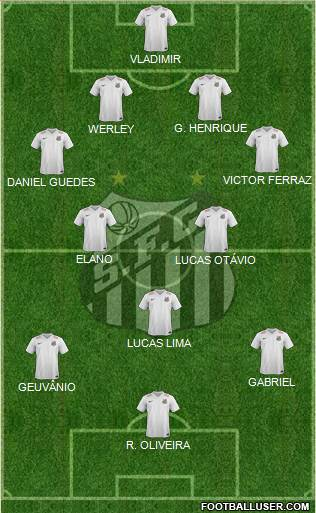 Santos FC 4-3-3 football formation