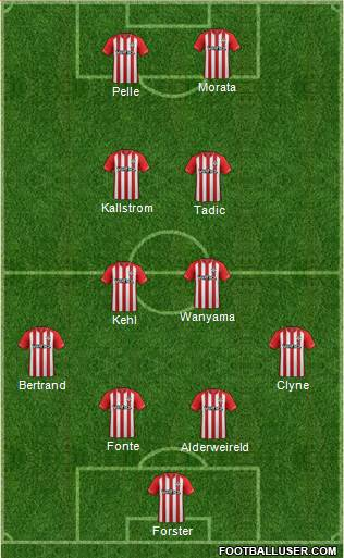 Southampton 4-2-2-2 football formation