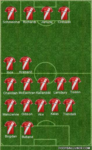 Middlesbrough 4-1-2-3 football formation