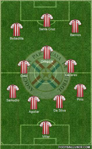 Paraguay 4-3-3 football formation