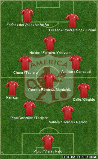 CD América de Cali 4-3-1-2 football formation
