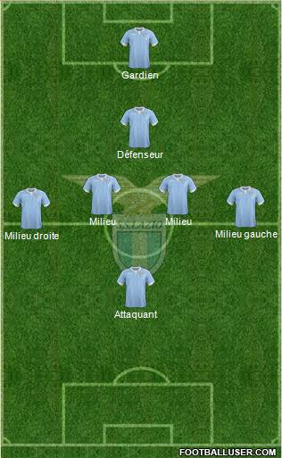 S.S. Lazio 3-5-2 football formation
