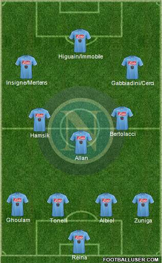 Napoli 4-1-4-1 football formation