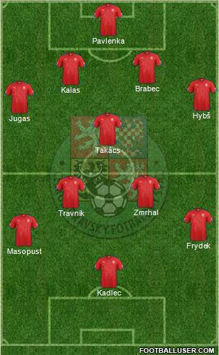 Czech Republic 4-1-4-1 football formation