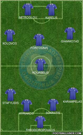 Greece 4-1-3-2 football formation