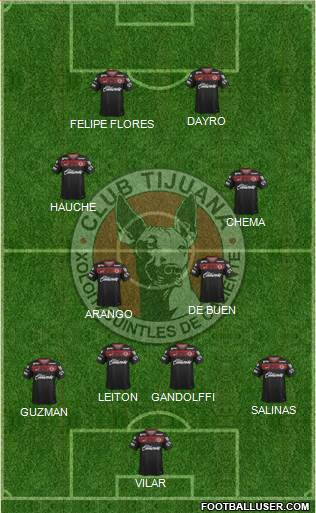 Xoloitzcuintles de Tijuana 4-2-2-2 football formation