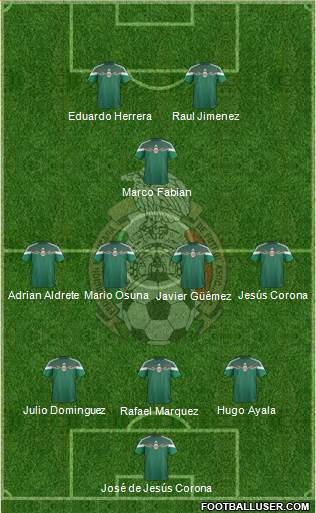 Mexico 3-4-1-2 football formation