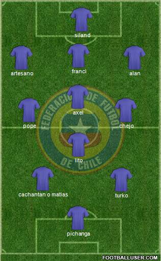 Chile 3-4-3 football formation