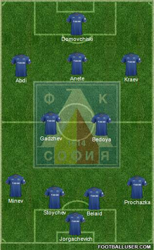 Levski (Sofia) 4-5-1 football formation