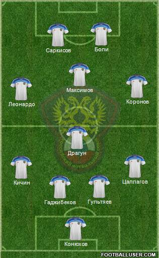 Russia 3-4-2-1 football formation