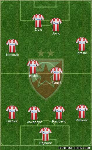 FC Red Star Belgrade 4-4-2 football formation