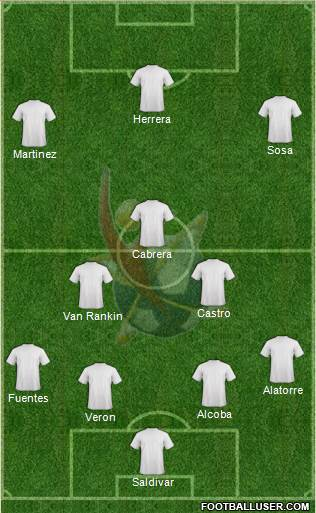 Club Universidad del Futbol 4-3-3 football formation