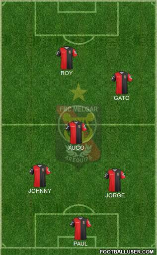 CFBC Melgar 3-4-3 football formation