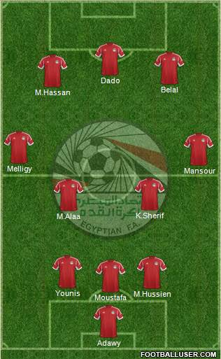 Egypt 4-1-3-2 football formation