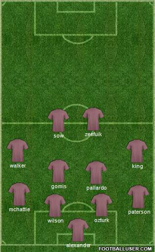 Heart Of Midlothian 4-4-2 football formation