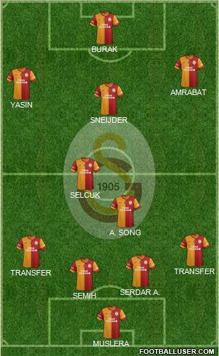 Galatasaray SK 4-4-1-1 football formation