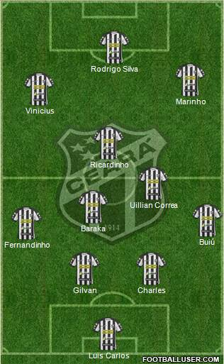 Ceará SC 4-1-3-2 football formation