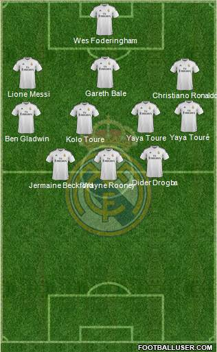 Real Madrid C.F. 3-4-3 football formation