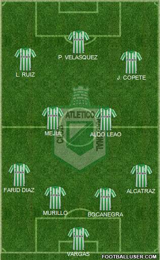 CDC Atlético Nacional 4-2-4 football formation