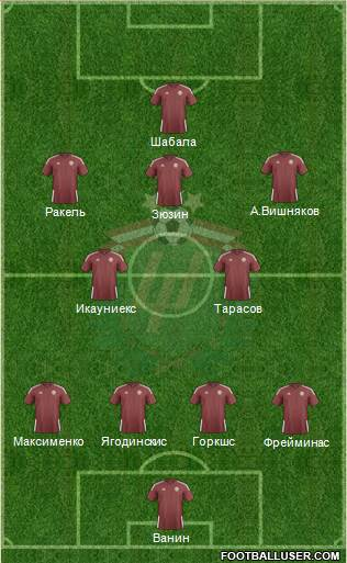 Latvia 4-4-1-1 football formation