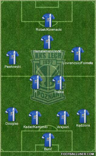 Lech Poznan 4-2-4 football formation