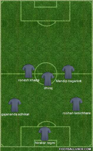 Pro Evolution Soccer Team 5-4-1 football formation