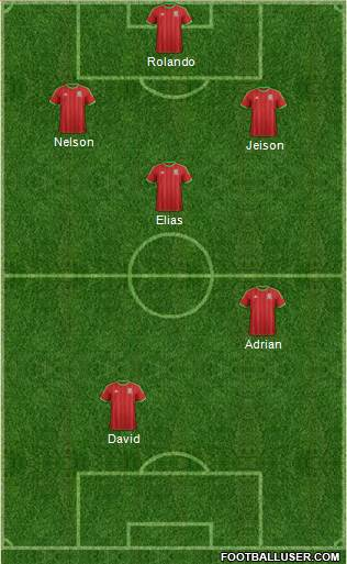 Wales 4-3-2-1 football formation